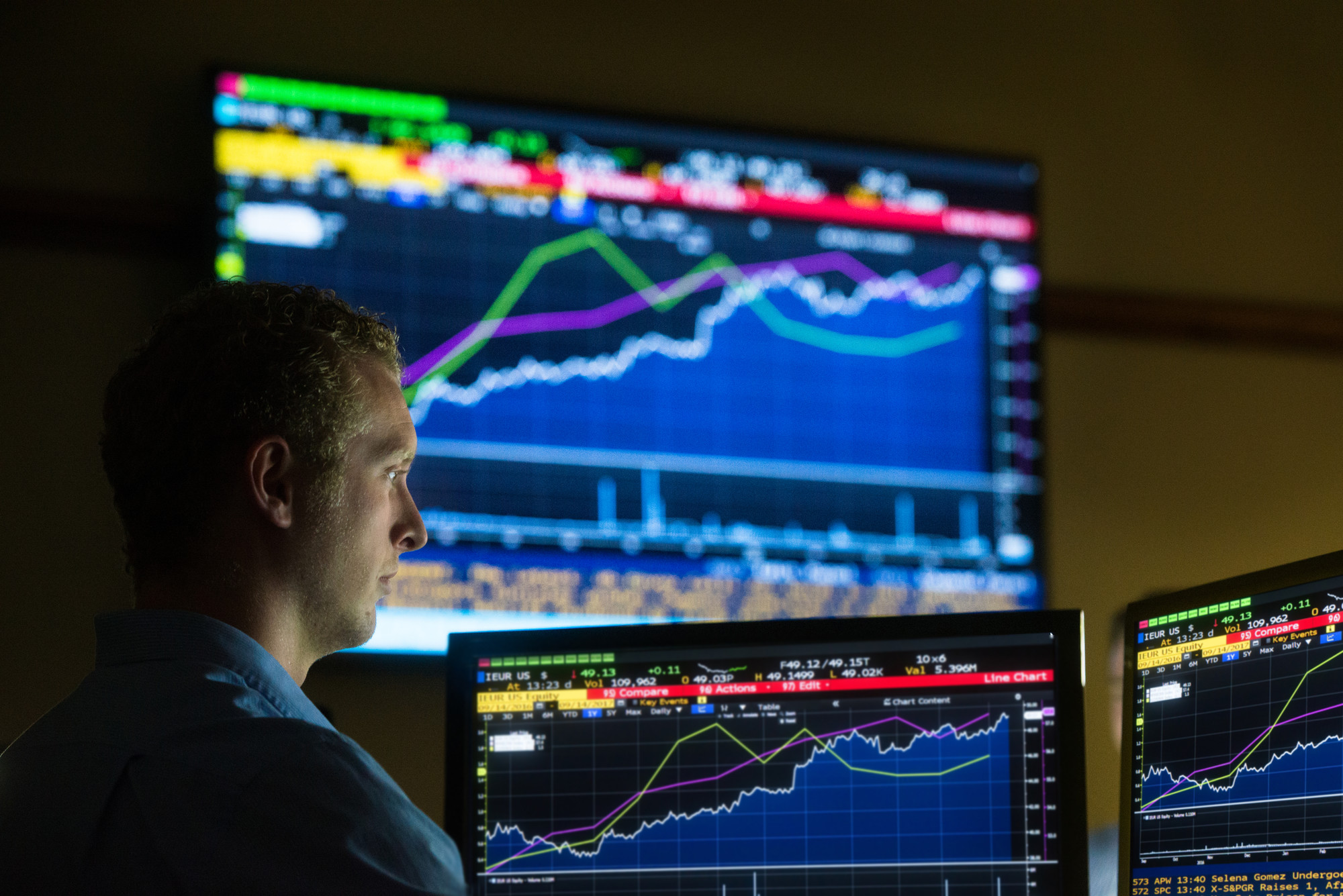 A student looks at graphs of financial information on a computer screen.